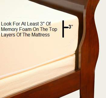 look for a mattress with at minimum of  3 inches total of memory foam